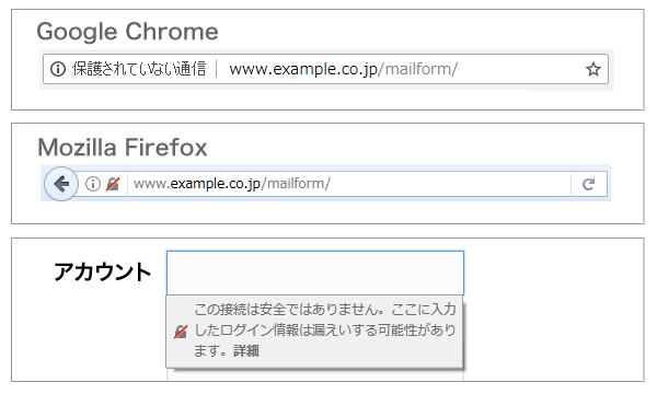 ChromeとFirefoxの注意表示例
